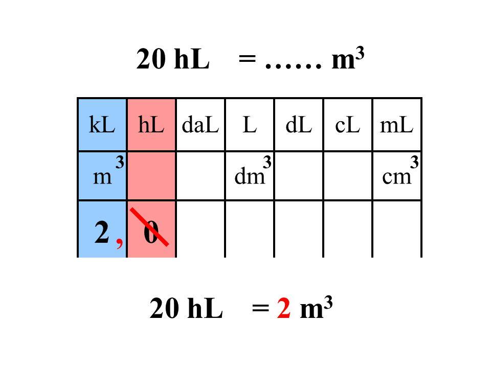 20 hL = …… m 3 Donne la bonne réponse