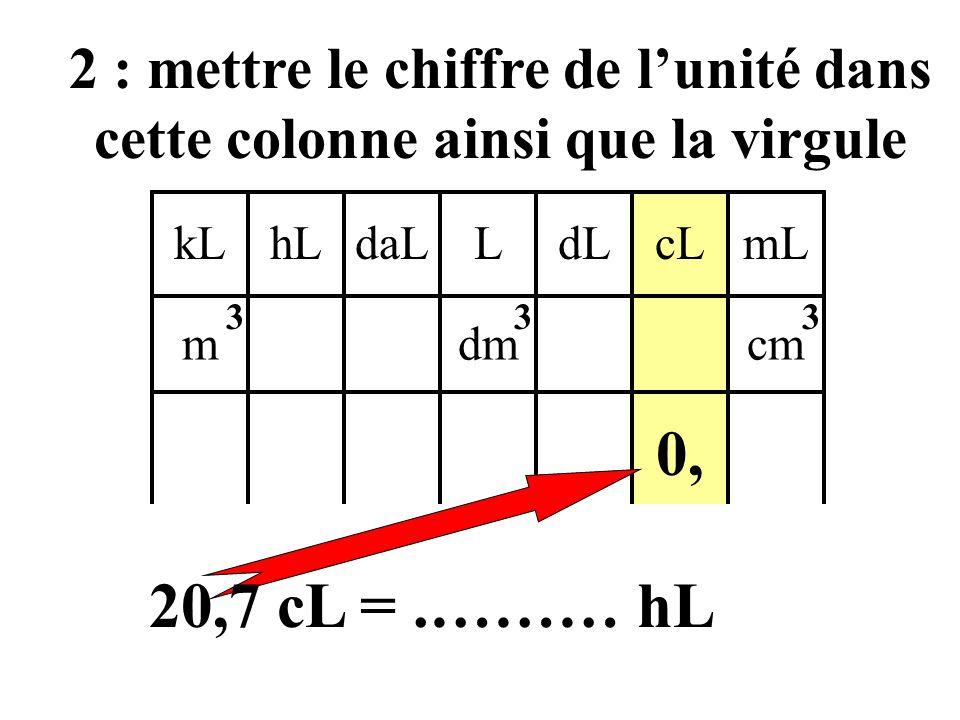 kLdaLhLLcLdLmL mdmcm 333 1 : identifier l'unité de départ 20,7 cL =.……… hL