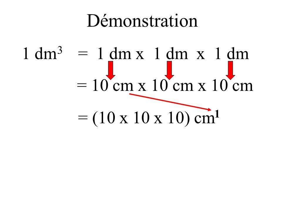 Conclusions 1 dm 3 = 1000 cm 3 cm 3 kLdaLhLLcLdLmL dm 3 1000 Donc 1 cm 3 = 1 mL