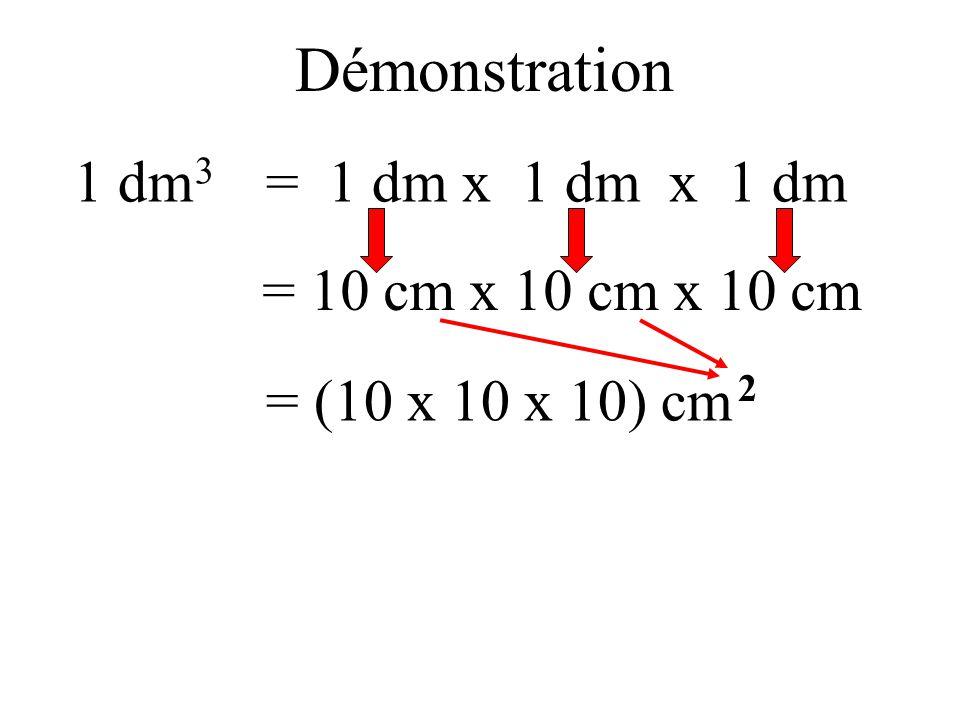Démonstration 1 dm 3 = 1 dm x 1 dm x 1 dm = 10 cm x 10 cm x 10 cm = (10 x 10 x 10) cm 1