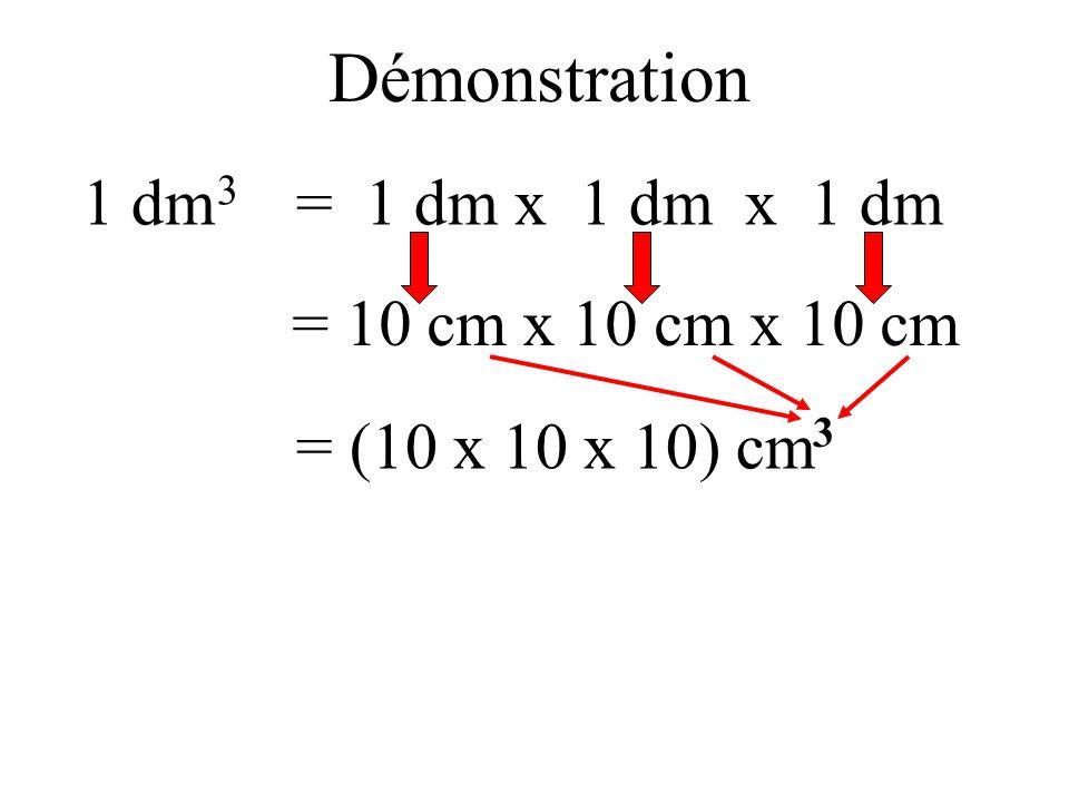 Démonstration 1 dm 3 = 1 dm x 1 dm x 1 dm = 10 cm x 10 cm x 10 cm = (10 x 10 x 10) cm 2