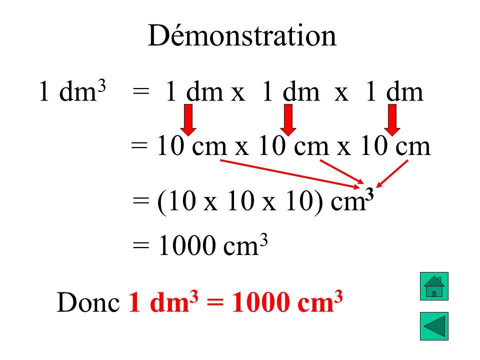 Démonstration 1 dm 3 = 1 dm x 1 dm x 1 dm = 10 cm x 10 cm x 10 cm = (10 x 10 x 10) cm 3
