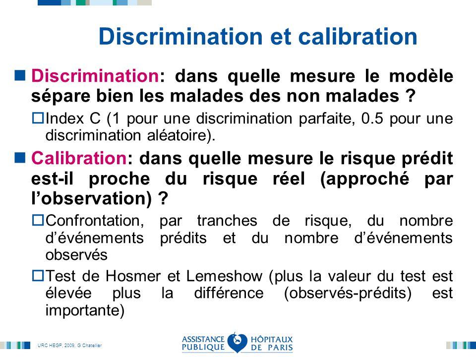 URC HEGP, 2009, G Chatellier Discrimination et calibration Discrimination: dans quelle mesure le modèle sépare bien les malades des non malades .