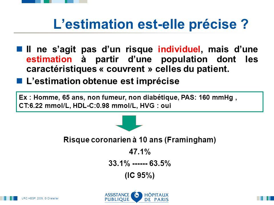 URC HEGP, 2009, G Chatellier L'estimation est-elle précise .