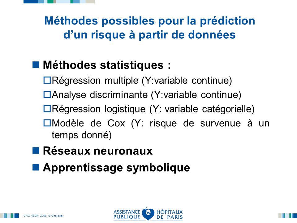URC HEGP, 2009, G Chatellier Hypothèses des méthodes statistiques Le respect des hypothèses conditionne la validité Régression multiple et analyse discriminante :  Hypothèse de linéarité (le risque Y est représenté comme une combinaison linéaire des facteurs prédictifs Xi)  Normalité et égalité des variances (pour toute valeur fixée d'un Xi, Y suit une loi de distribution normale définie par sa moyenne et sa variance)  Indépendance des observations entre elles Régression logistique (temps non pris en compte)  Beaucoup moins d'hypothèses sont requises  Nombre d'événements par variable du modèle (10) Modèle de Cox (temps pris en compte)  Risques proportionnels (