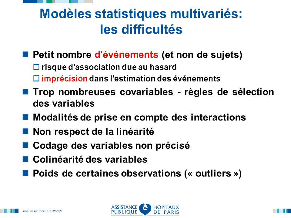 URC HEGP, 2009, G Chatellier Modèles statistiques multivariés: les difficultés Petit nombre d événements (et non de sujets)  risque d association due au hasard  imprécision dans l estimation des événements Trop nombreuses covariables - règles de sélection des variables Modalités de prise en compte des interactions Non respect de la linéarité Codage des variables non précisé Colinéarité des variables Poids de certaines observations (« outliers »)