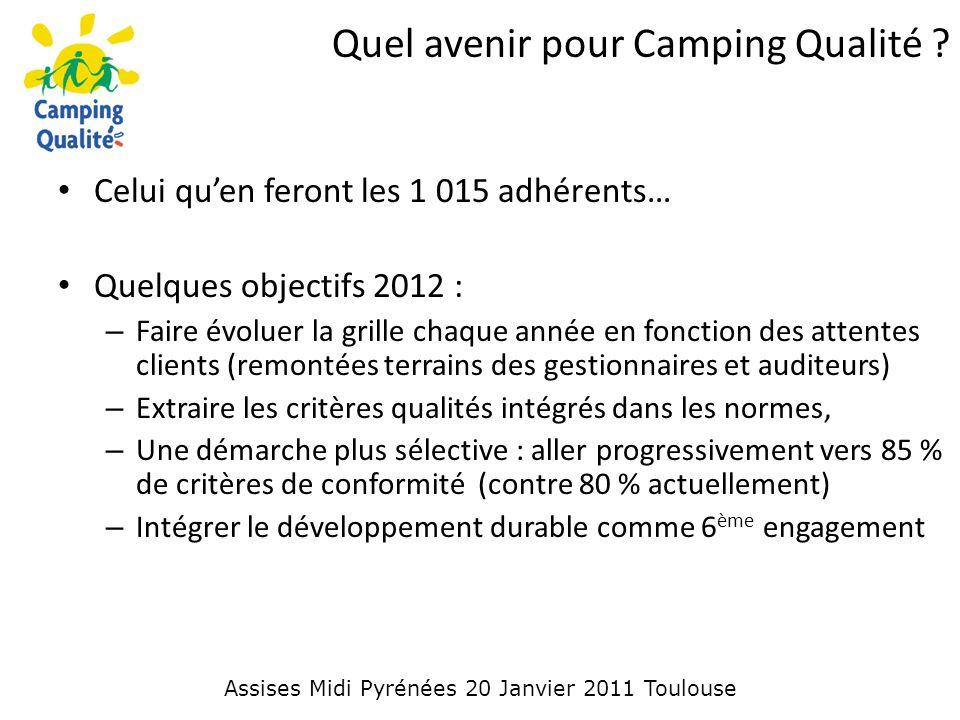 Quel avenir pour Camping Qualité .