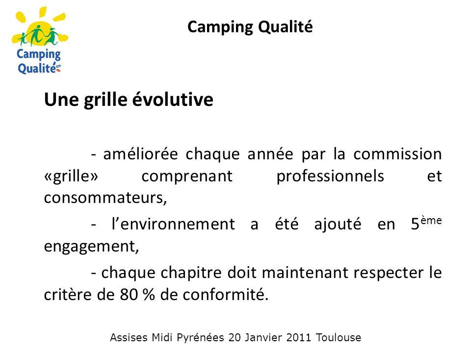 Camping Qualité Une grille évolutive - améliorée chaque année par la commission «grille» comprenant professionnels et consommateurs, - l'environnement a été ajouté en 5 ème engagement, - chaque chapitre doit maintenant respecter le critère de 80 % de conformité.