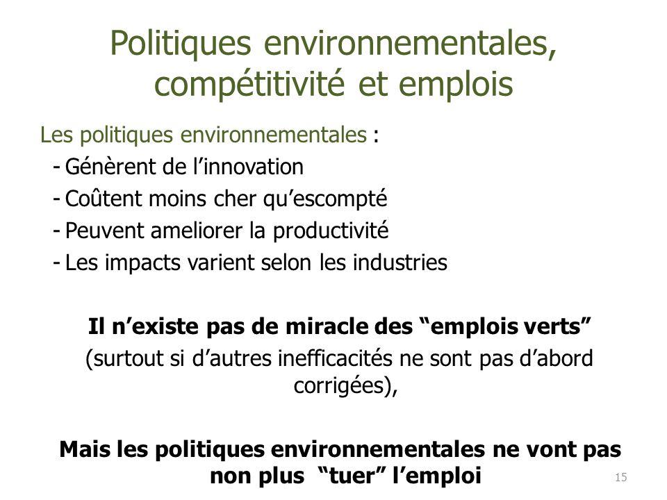 Politiques environnementales, compétitivité et emplois Les politiques environnementales : -Génèrent de l'innovation -Coûtent moins cher qu'escompté -P