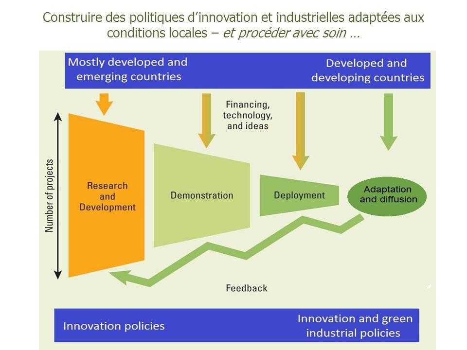 Construire des politiques d'innovation et industrielles adaptées aux conditions locales – et procéder avec soin …