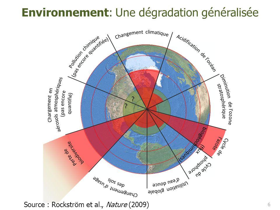 6 Source : Rockström et al., Nature (2009) ? ? Environnement: Une dégradation généralisée