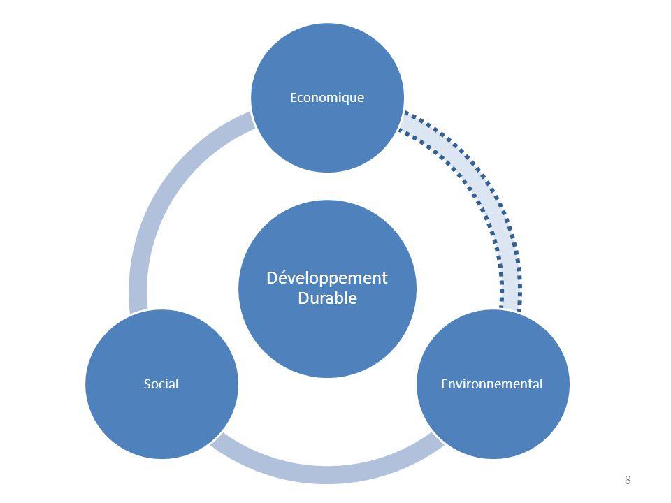 8 Développement Durable EconomiqueEnvironnementalSocial