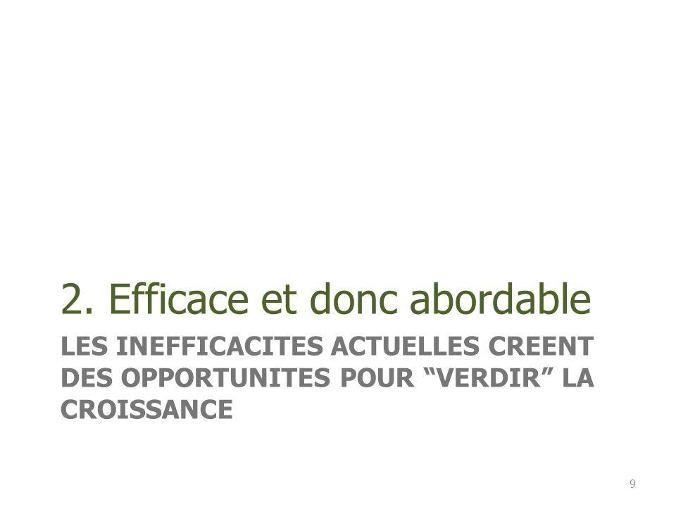 """LES INEFFICACITES ACTUELLES CREENT DES OPPORTUNITES POUR """"VERDIR"""" LA CROISSANCE 2. Efficace et donc abordable 9"""