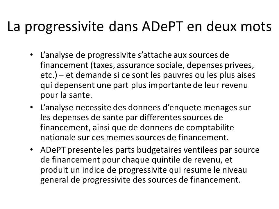 La progressivite dans ADePT en deux mots L'analyse de progressivite s'attache aux sources de financement (taxes, assurance sociale, depenses privees,