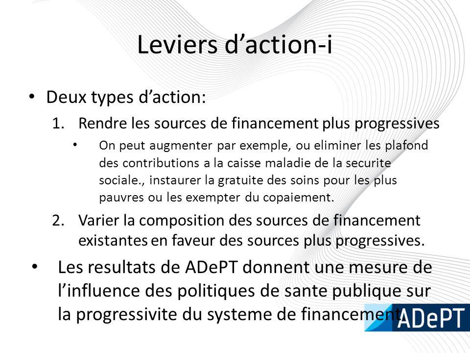 Leviers d'action-i Deux types d'action: 1.Rendre les sources de financement plus progressives On peut augmenter par exemple, ou eliminer les plafond d