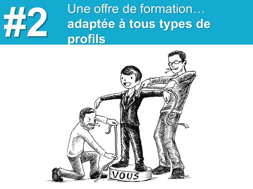 Pas de sous-traitance… 2 interlocuteurs uniques, spécialistes #3 www.ohmyweb.fr Organisme de formation agrée certifié flexible et efficace !