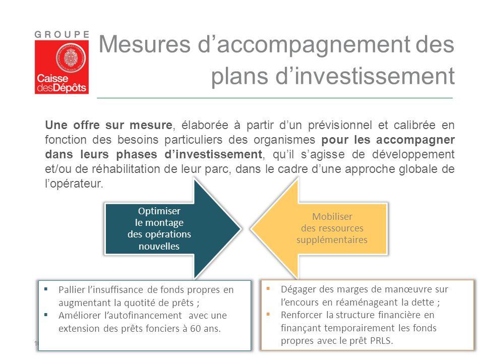 10 Mesures d'accompagnement des plans d'investissement Une offre sur mesure, élaborée à partir d'un prévisionnel et calibrée en fonction des besoins p