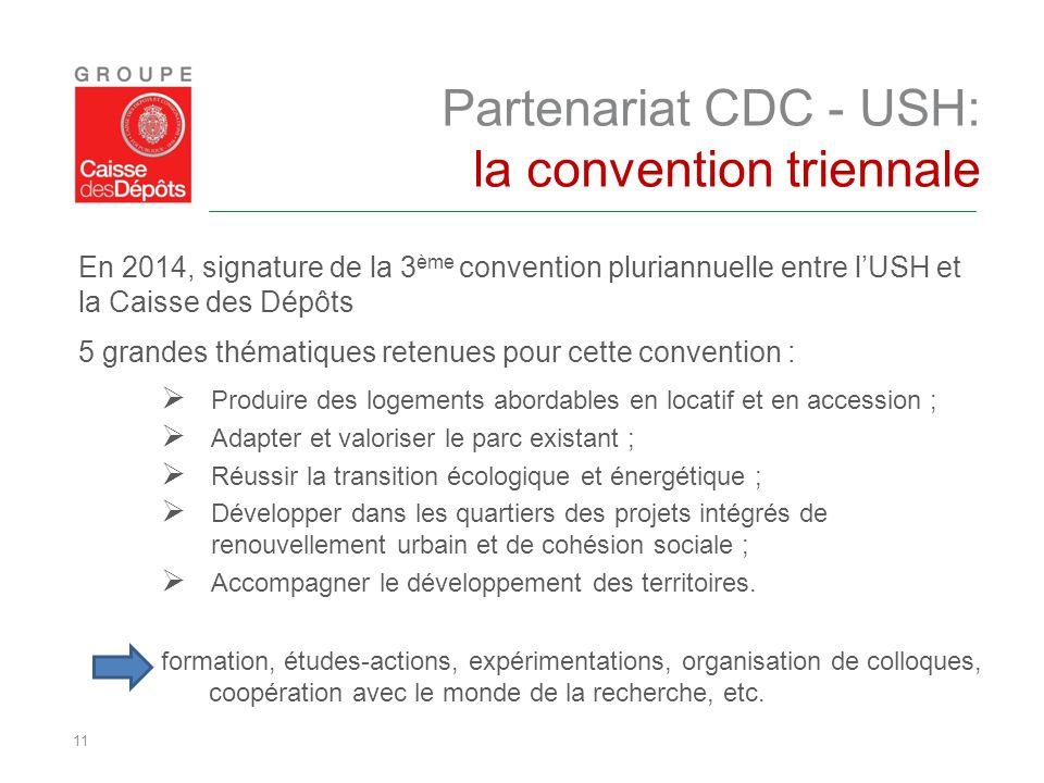 11 Partenariat CDC - USH: la convention triennale En 2014, signature de la 3 ème convention pluriannuelle entre l'USH et la Caisse des Dépôts 5 grande