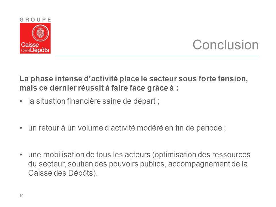19 Conclusion La phase intense d'activité place le secteur sous forte tension, mais ce dernier réussit à faire face grâce à : la situation financière