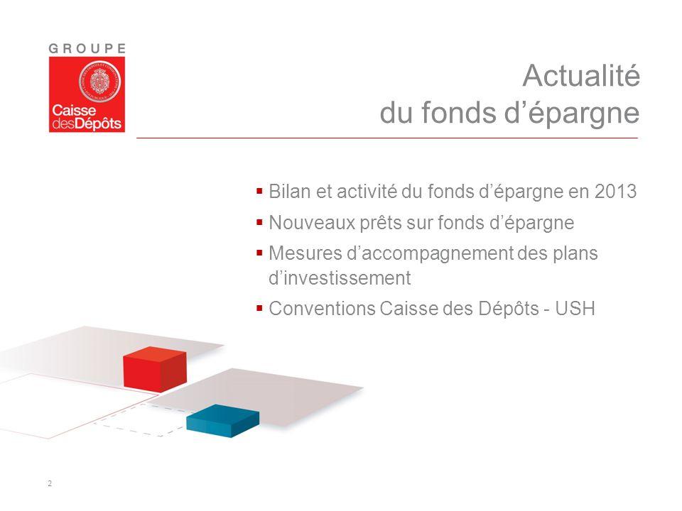 2 Actualité du fonds d'épargne  Bilan et activité du fonds d'épargne en 2013  Nouveaux prêts sur fonds d'épargne  Mesures d'accompagnement des plan