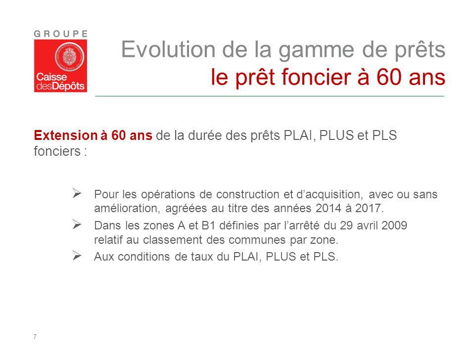 7 Extension à 60 ans de la durée des prêts PLAI, PLUS et PLS fonciers :  Pour les opérations de construction et d'acquisition, avec ou sans améliorat