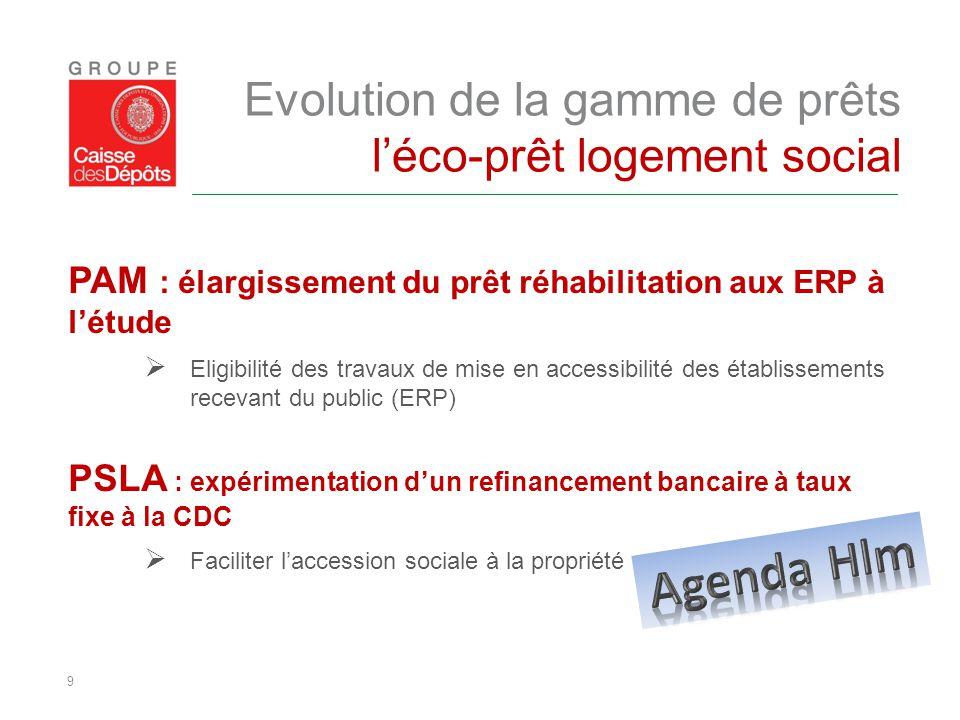 9 Evolution de la gamme de prêts l'éco-prêt logement social PAM : élargissement du prêt réhabilitation aux ERP à l'étude  Eligibilité des travaux de