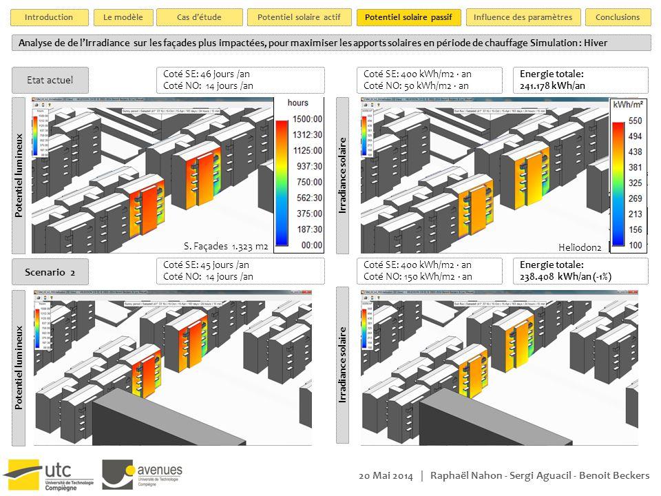 20 Mai 2014 | Raphaël Nahon - Sergi Aguacil - Benoit Beckers Analyse de de l'Irradiance sur les façades plus impactées, pour maximiser les apports sol