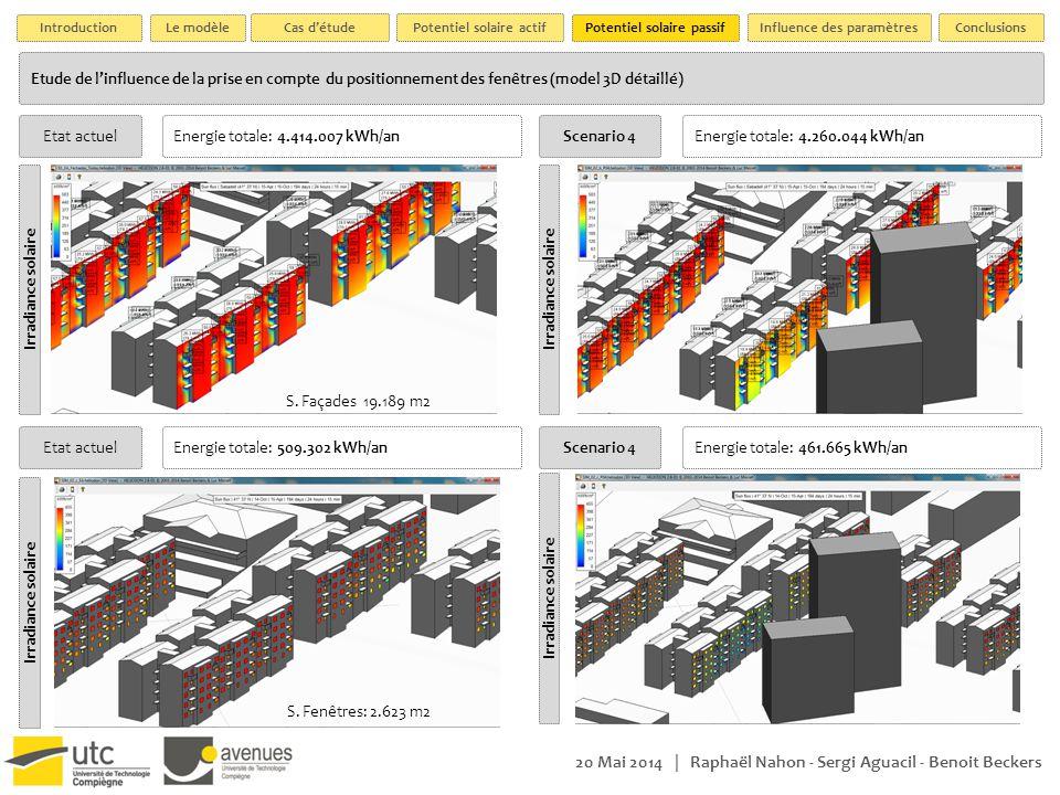 20 Mai 2014 | Raphaël Nahon - Sergi Aguacil - Benoit Beckers Etude de l'influence de la prise en compte du positionnement des fenêtres (model 3D détai