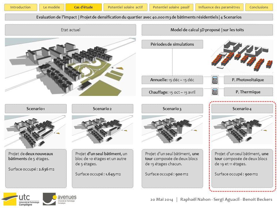 20 Mai 2014 | Raphaël Nahon - Sergi Aguacil - Benoit Beckers Etat actuel Model de calcul 3D proposé | sur les toits Scenario 1Scenario 2Scenario 3 Sce