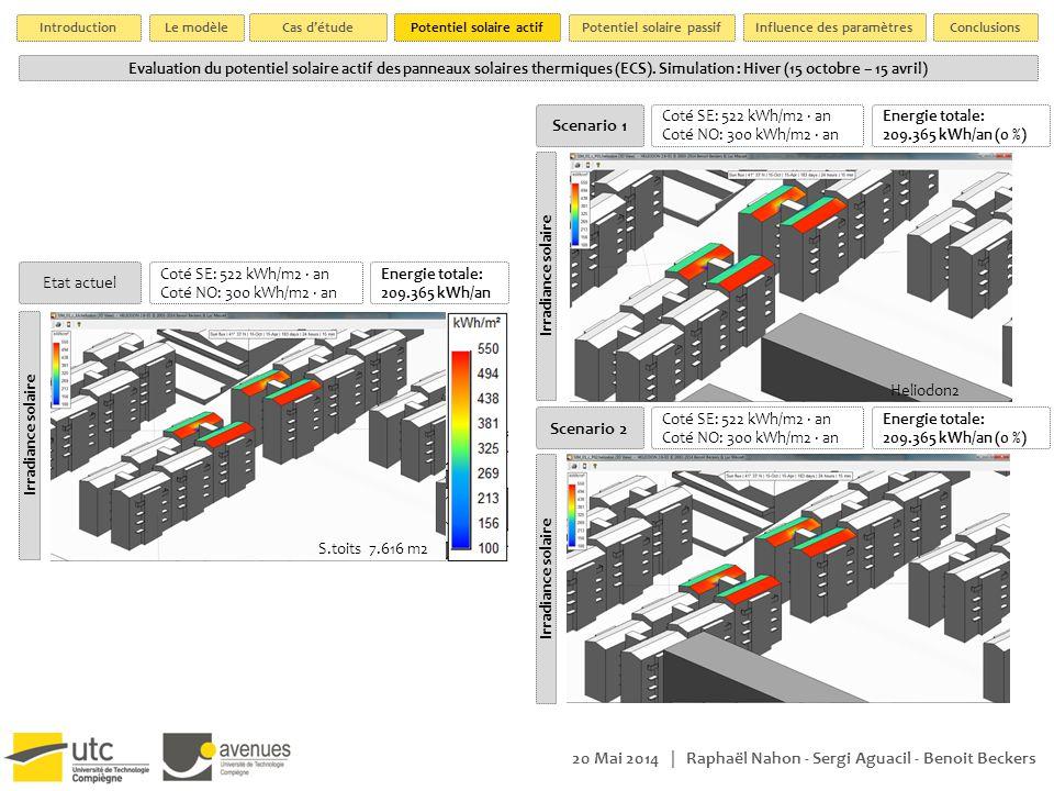 Evaluation du potentiel solaire actif des panneaux solaires thermiques (ECS).