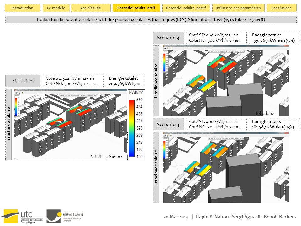 Evaluation du potentiel solaire actif des panneaux solaires thermiques (ECS). Simulation : Hiver (15 octobre – 15 avril) 20 Mai 2014 | Raphaël Nahon -
