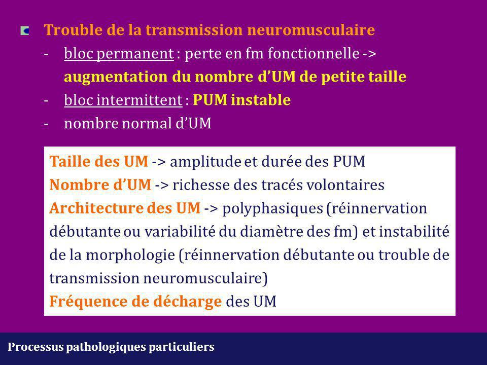 Processus pathologiques particuliers Trouble de la transmission neuromusculaire -bloc permanent : perte en fm fonctionnelle -> augmentation du nombre