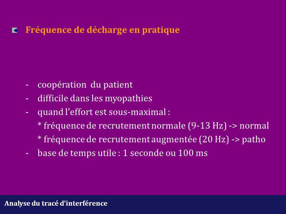Analyse du tracé d'interférence Fréquence de décharge en pratique -coopération du patient -difficile dans les myopathies - quand l'effort est sous-max