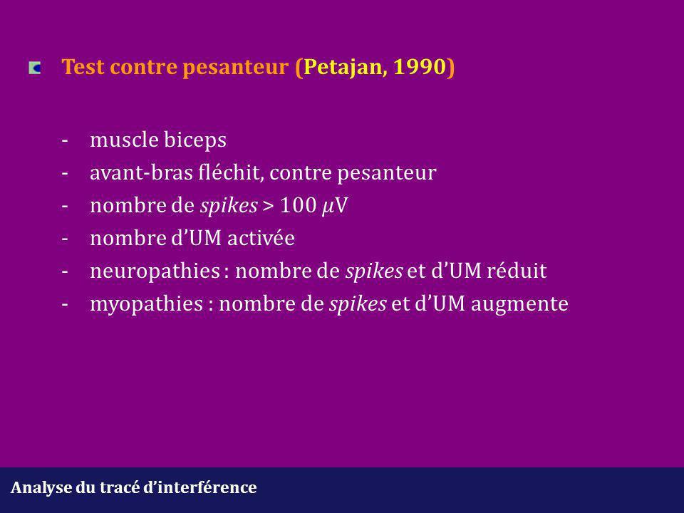 Analyse du tracé d'interférence Test contre pesanteur (Petajan, 1990) -muscle biceps -avant-bras fléchit, contre pesanteur - nombre de spikes > 100 V