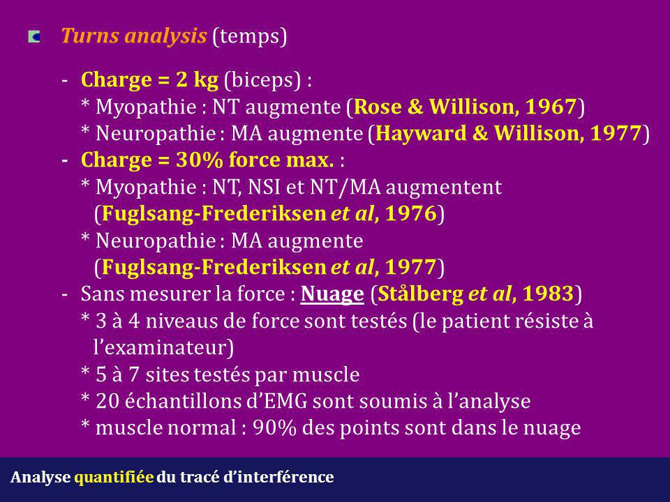 Turns analysis (temps) -Charge = 2 kg (biceps) : * Myopathie : NT augmente (Rose & Willison, 1967) * Neuropathie : MA augmente (Hayward & Willison, 19