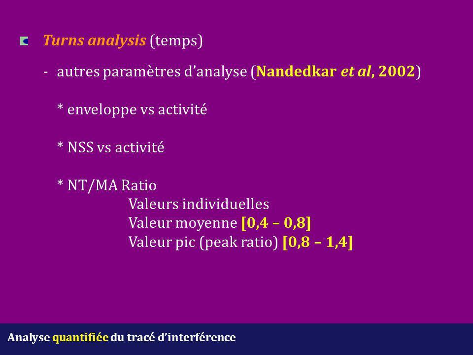 Analyse quantifiée du tracé d'interférence Turns analysis (temps) - autres paramètres d'analyse (Nandedkar et al, 2002) * enveloppe vs activité * NSS