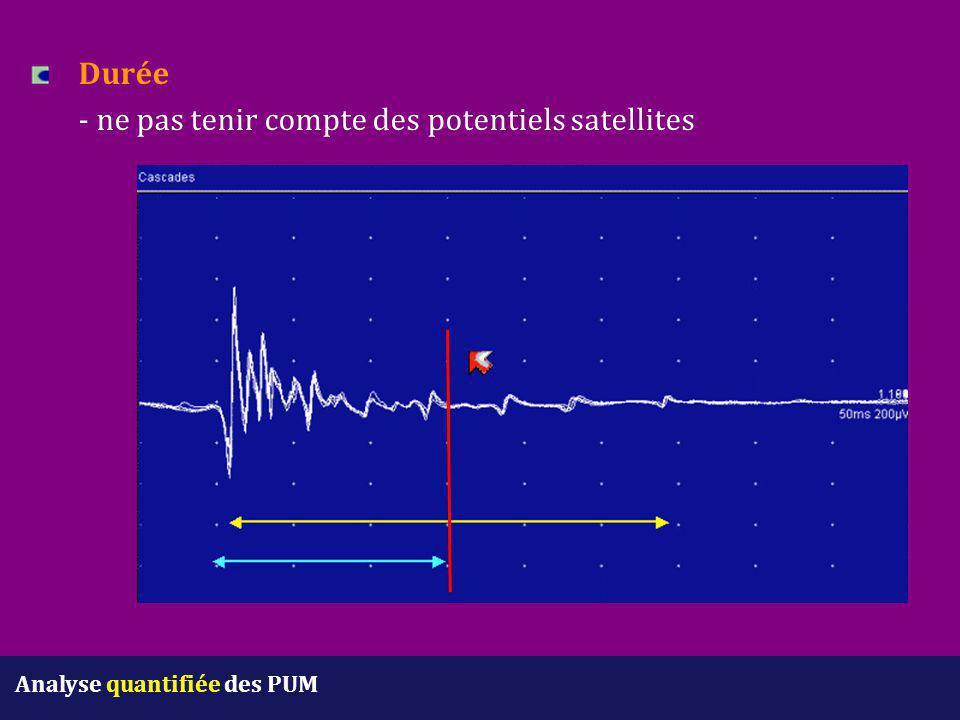 Durée - ne pas tenir compte des potentiels satellites Analyse quantifiée des PUM