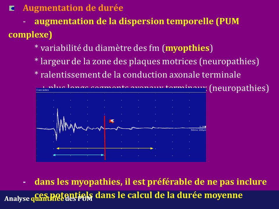 Augmentation de durée -augmentation de la dispersion temporelle (PUM complexe) * variabilité du diamètre des fm (myopthies) * largeur de la zone des p
