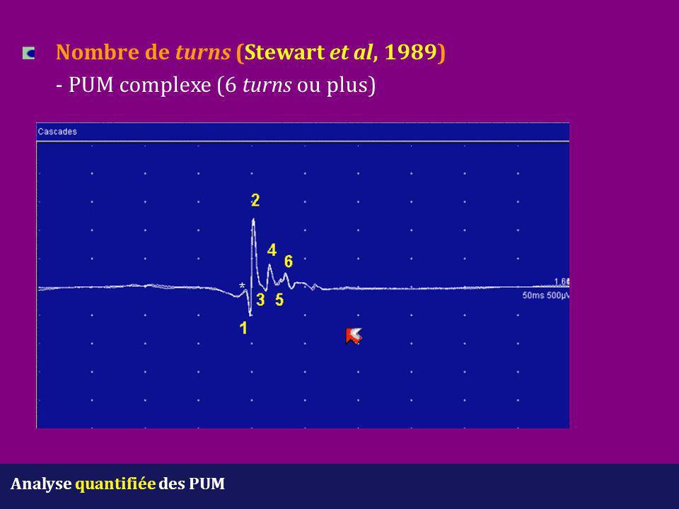 Nombre de turns (Stewart et al, 1989) - PUM complexe (6 turns ou plus) Analyse quantifiée des PUM