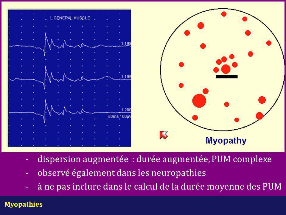 Myopathies - dispersion augmentée : durée augmentée, PUM complexe -observé également dans les neuropathies -à ne pas inclure dans le calcul de la duré