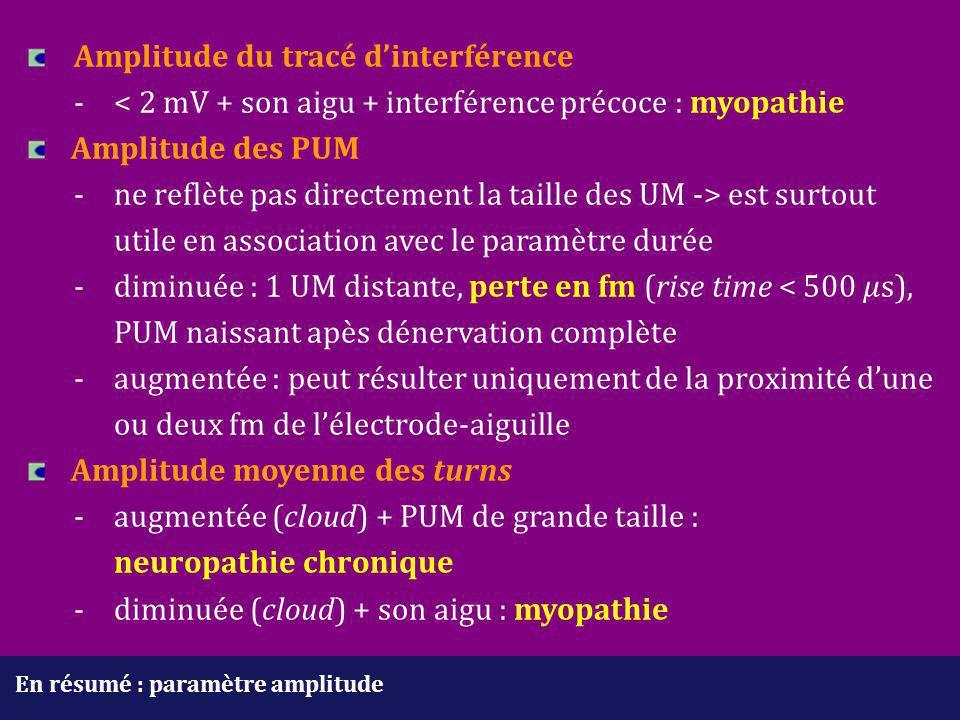 En résumé : paramètre amplitude Amplitude du tracé d'interférence - < 2 mV + son aigu + interférence précoce : myopathie Amplitude des PUM - ne reflèt