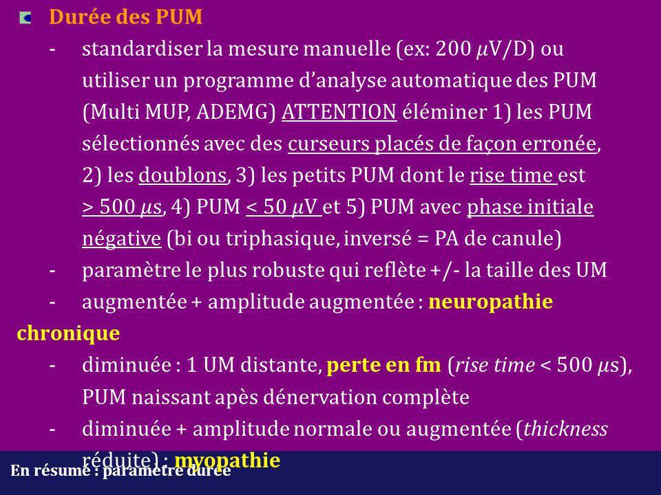 En résumé : paramètre durée Durée des PUM - standardiser la mesure manuelle (ex: 200 V/D) ou utiliser un programme d'analyse automatique des PUM (Mult