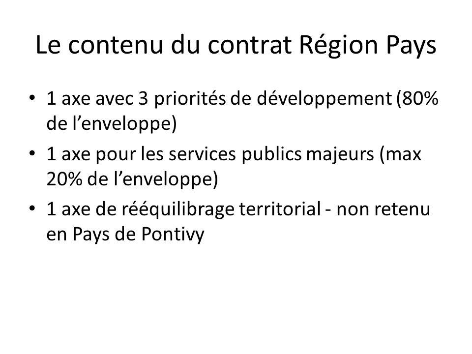 Le contenu du contrat Région Pays 1 axe avec 3 priorités de développement (80% de l'enveloppe) 1 axe pour les services publics majeurs (max 20% de l'enveloppe) 1 axe de rééquilibrage territorial - non retenu en Pays de Pontivy
