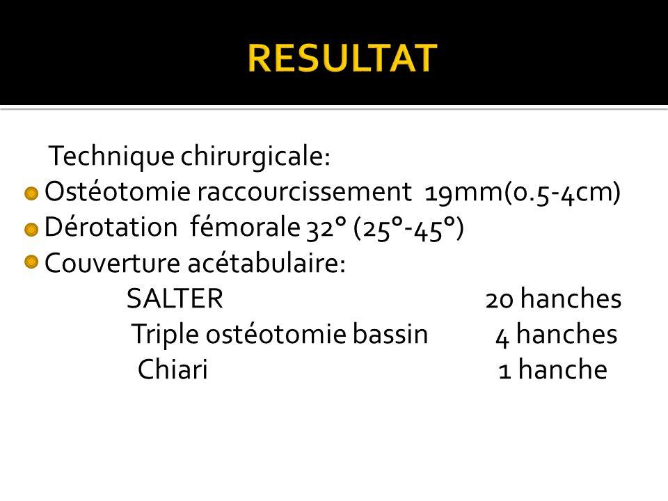 Technique chirurgicale: Ostéotomie raccourcissement 19mm(0.5-4cm) Dérotation fémorale 32° (25°-45°) Couverture acétabulaire: SALTER 20 hanches Triple ostéotomie bassin 4 hanches Chiari 1 hanche