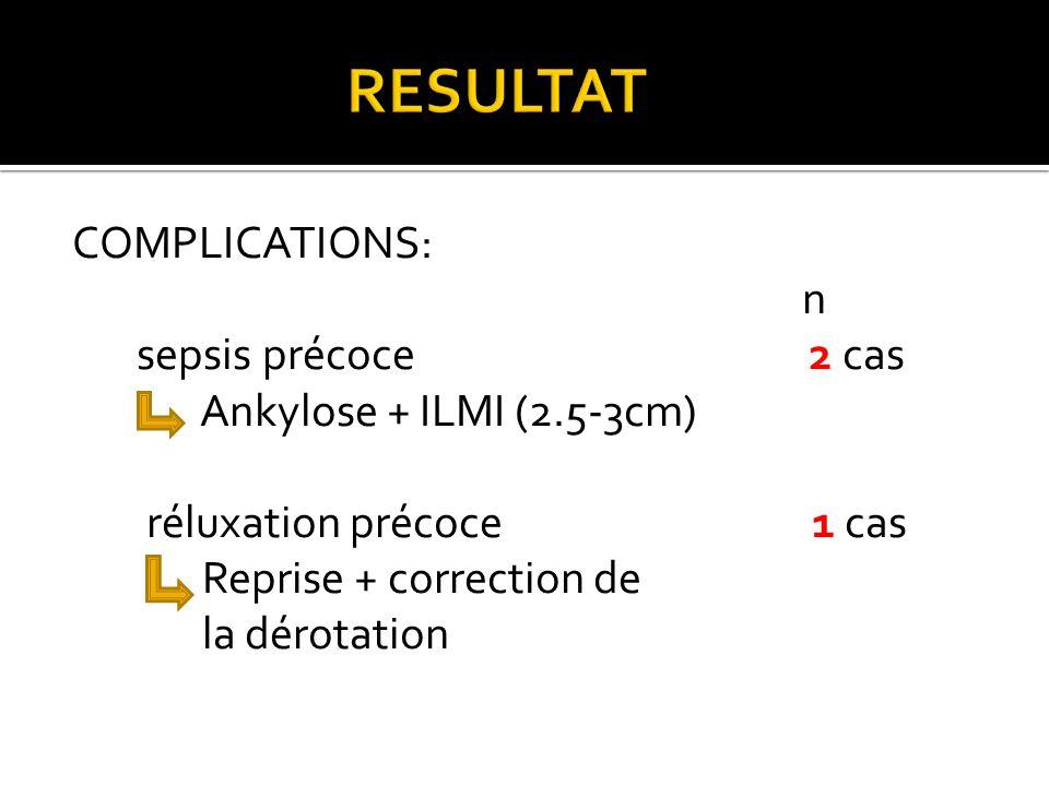 COMPLICATIONS: n sepsis précoce 2 cas Ankylose + ILMI (2.5-3cm) réluxation précoce 1 cas Reprise + correction de la dérotation