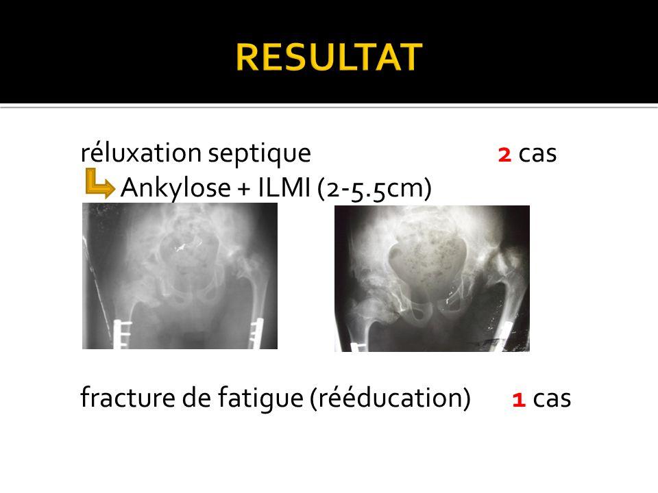 réluxation septique 2 cas Ankylose + ILMI (2-5.5cm) fracture de fatigue (rééducation) 1 cas