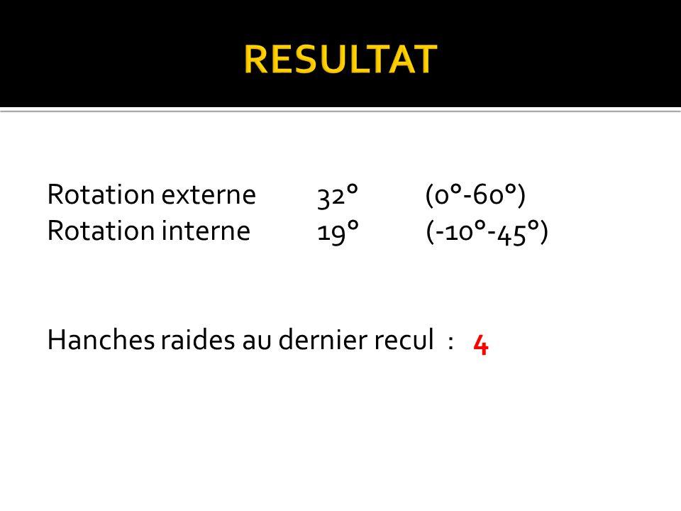 Rotation externe 32° (0°-60°) Rotation interne 19° (-10°-45°) Hanches raides au dernier recul : 4