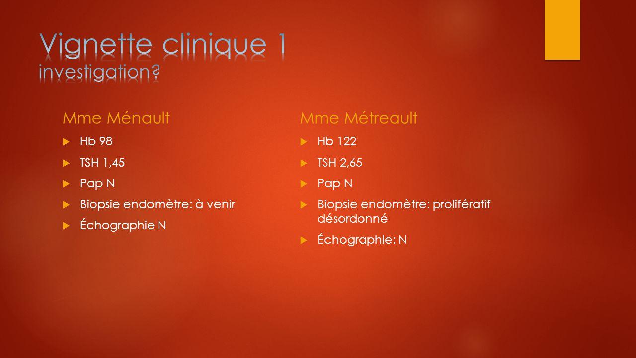 Mme Ménault  Hb 98  TSH 1,45  Pap N  Biopsie endomètre: à venir  Échographie N Mme Métreault  Hb 122  TSH 2,65  Pap N  Biopsie endomètre: pro