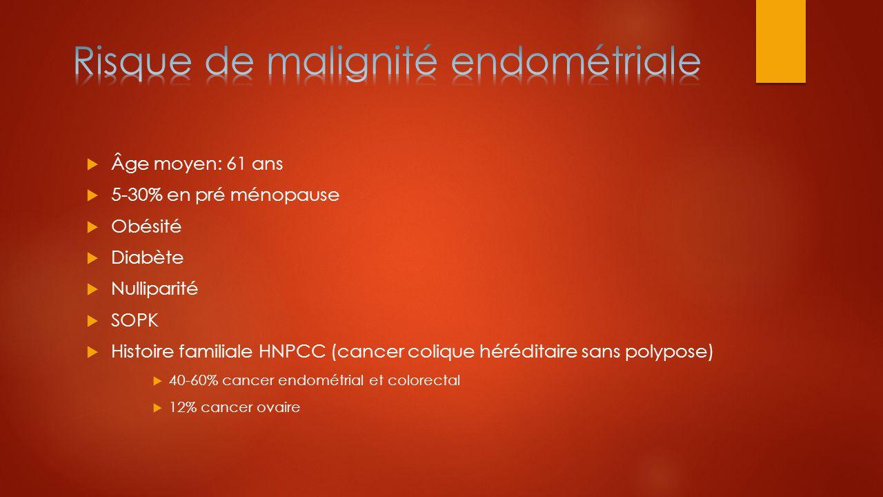  Âge moyen: 61 ans  5-30% en pré ménopause  Obésité  Diabète  Nulliparité  SOPK  Histoire familiale HNPCC (cancer colique héréditaire sans poly