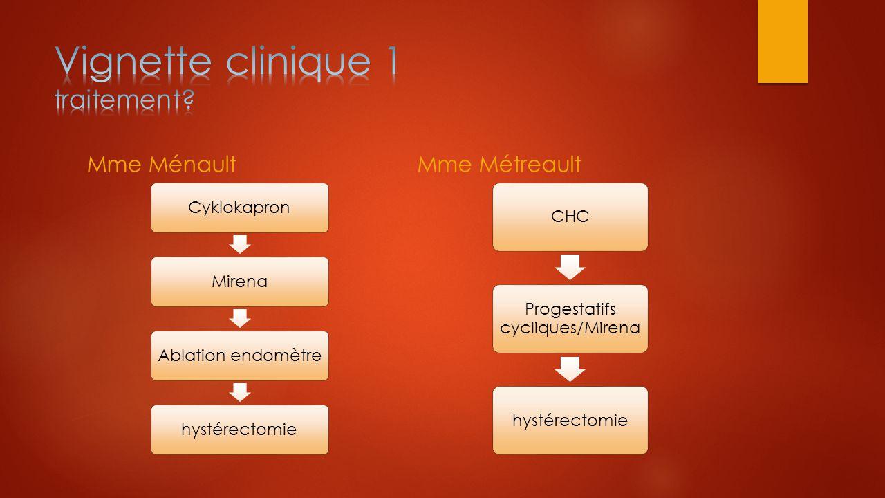 Mme Ménault CyklokapronMirenaAblation endomètrehystérectomie Mme Métreault CHC Progestatifs cycliques/Mirena hystérectomie
